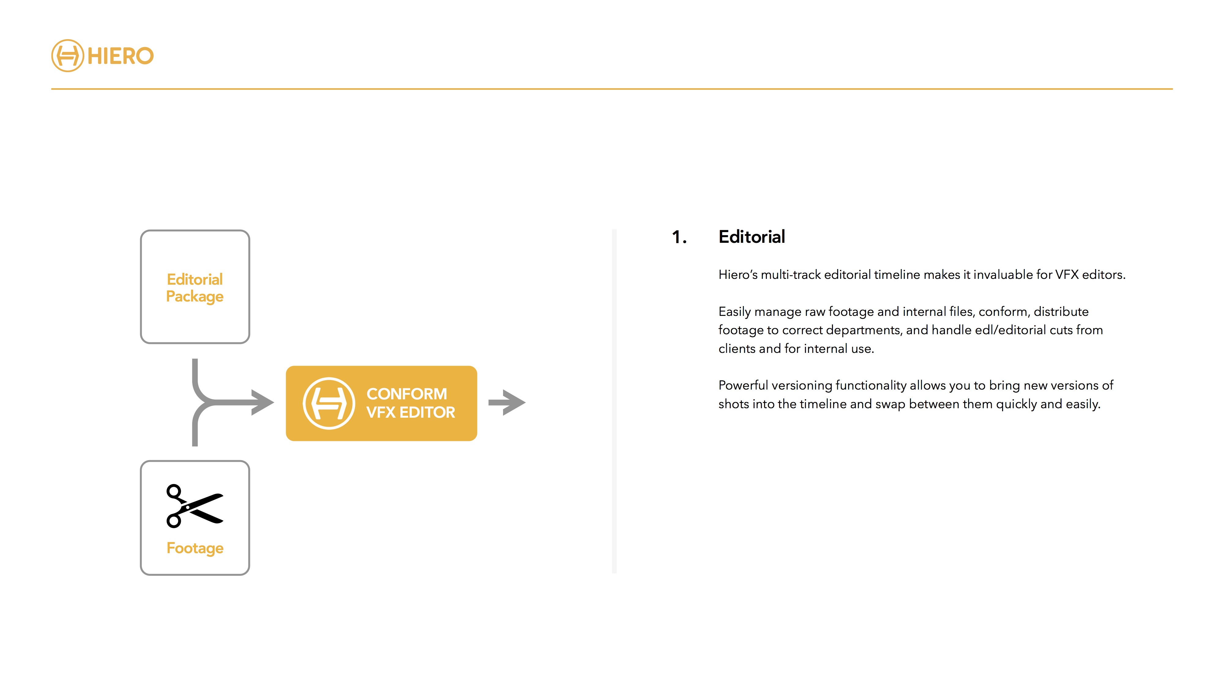 Tutorials Magazines Links And Resources 3d Art Animation Circuit Symbols Class Ideas 8th Grade Mindmap Galaxy