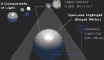 opengl-light-example