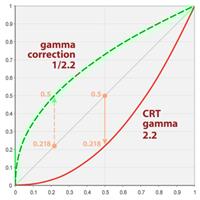 curve_005