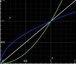curve_016