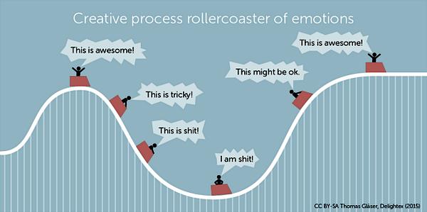creative_roller_coaster